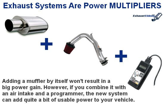 Exhaust systems add power when combined with air intakes and programmers