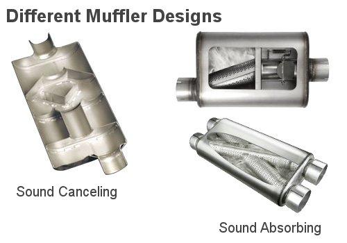 Muffler design types
